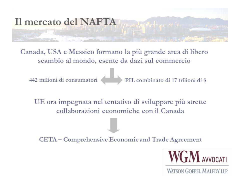 Il mercato del NAFTA Canada, USA e Messico formano la più grande area di libero scambio al mondo, esente da dazi sul commercio CETA – Comprehensive Ec