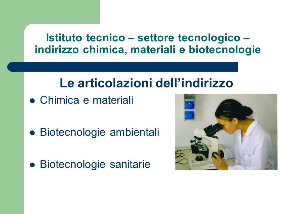 Istituto tecnico – settore tecnologico – indirizzo chimica, materiali e biotecnologie Le articolazioni dellindirizzo Chimica e materiali Biotecnologie