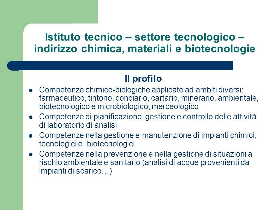 Istituto tecnico – settore tecnologico – indirizzo chimica, materiali e biotecnologie Il profilo Competenze chimico-biologiche applicate ad ambiti div