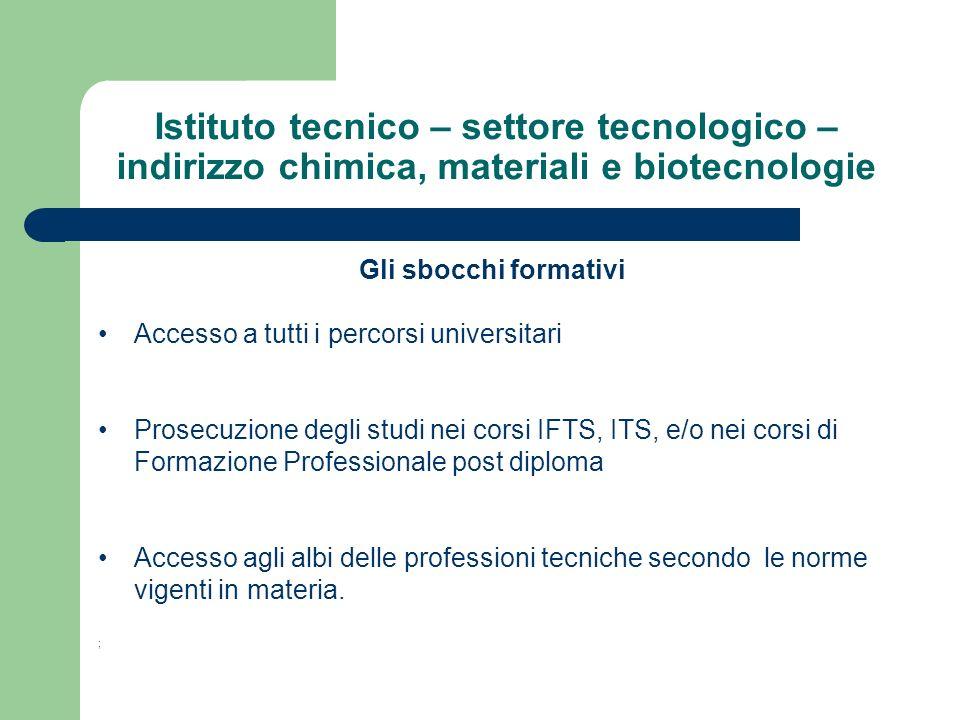 Istituto tecnico – settore tecnologico – indirizzo chimica, materiali e biotecnologie Gli sbocchi formativi Accesso a tutti i percorsi universitari Pr