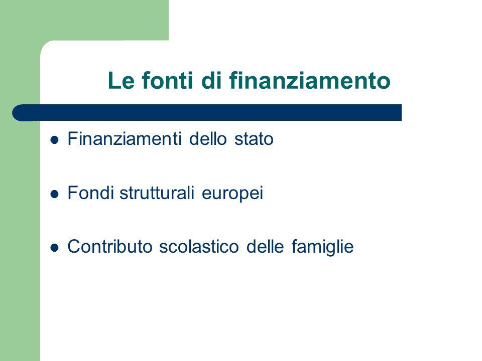 Le fonti di finanziamento Finanziamenti dello stato Fondi strutturali europei Contributo scolastico delle famiglie