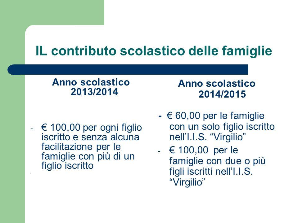 IL contributo scolastico delle famiglie Anno scolastico 2013/2014 - 100,00 per ogni figlio iscritto e senza alcuna facilitazione per le famiglie con p