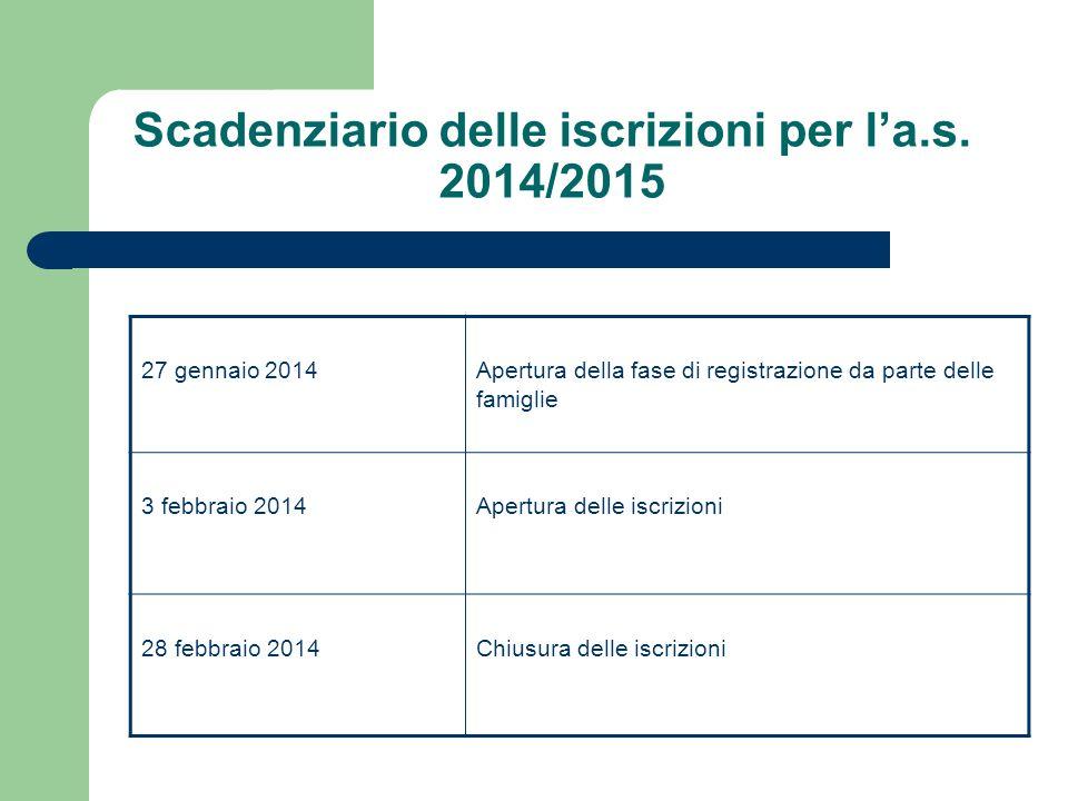 Scadenziario delle iscrizioni per la.s. 2014/2015 27 gennaio 2014Apertura della fase di registrazione da parte delle famiglie 3 febbraio 2014Apertura