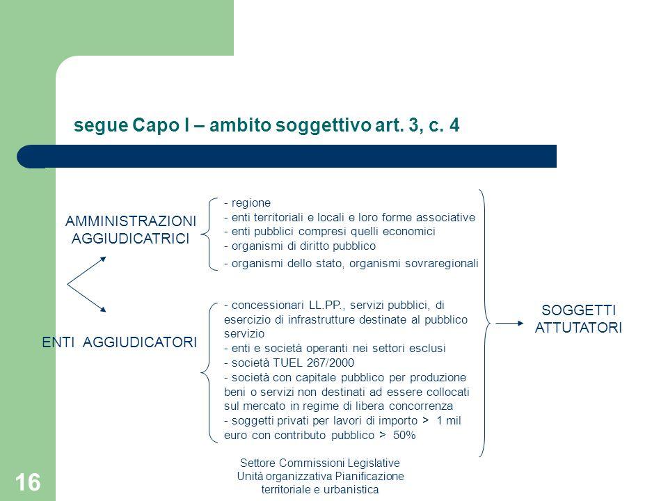 Settore Commissioni Legislative Unità organizzativa Pianificazione territoriale e urbanistica 16 segue Capo I – ambito soggettivo art. 3, c. 4 AMMINIS