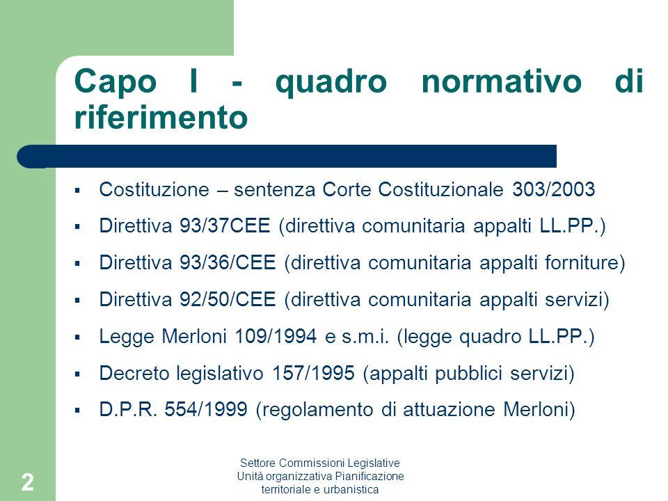 Settore Commissioni Legislative Unità organizzativa Pianificazione territoriale e urbanistica 2 Capo I - quadro normativo di riferimento Costituzione