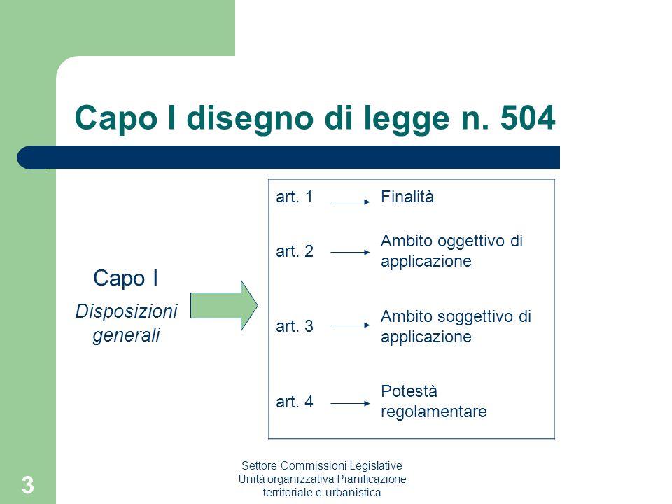 Settore Commissioni Legislative Unità organizzativa Pianificazione territoriale e urbanistica 3 Capo I disegno di legge n.