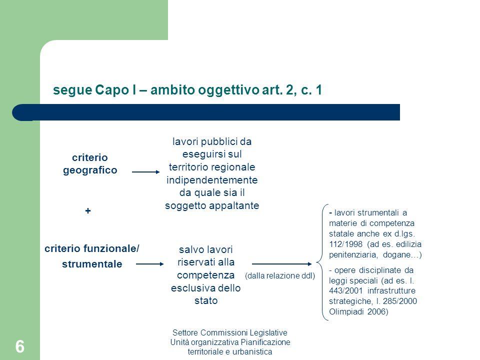 Settore Commissioni Legislative Unità organizzativa Pianificazione territoriale e urbanistica 6 segue Capo I – ambito oggettivo art. 2, c. 1 criterio
