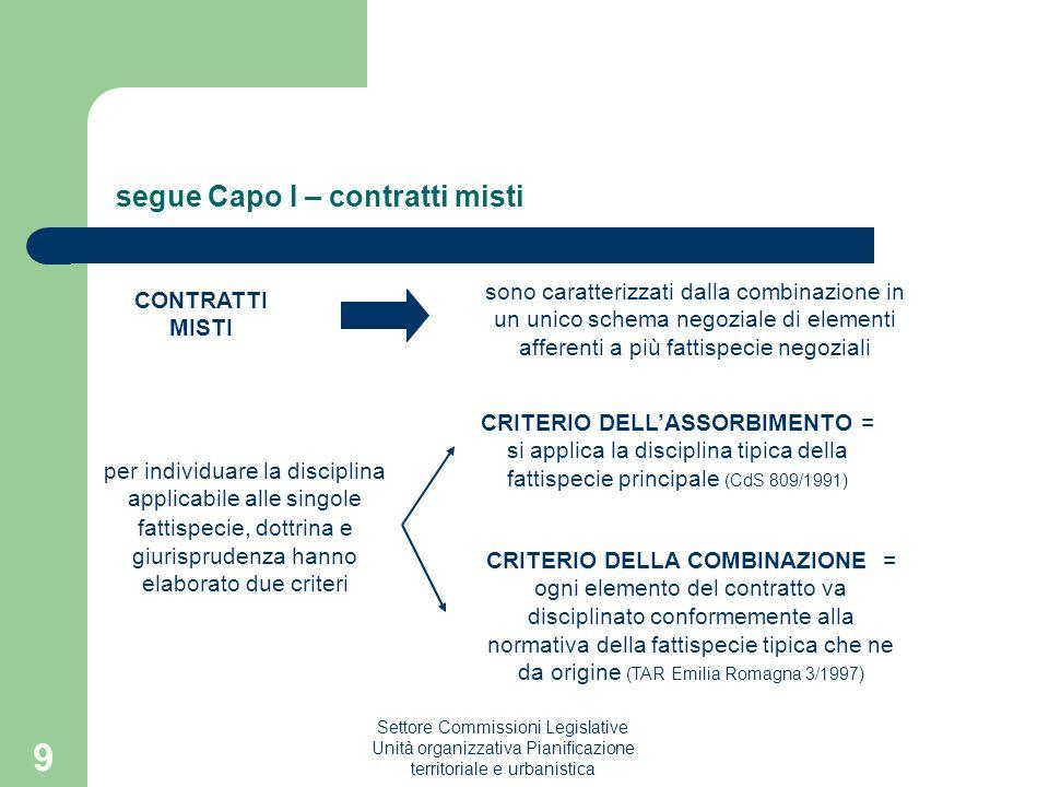 Settore Commissioni Legislative Unità organizzativa Pianificazione territoriale e urbanistica 9 segue Capo I – contratti misti CONTRATTI MISTI sono ca