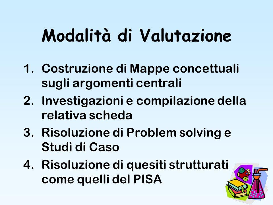 Modalità di Valutazione 1.Costruzione di Mappe concettuali sugli argomenti centrali 2.Investigazioni e compilazione della relativa scheda 3.Risoluzion