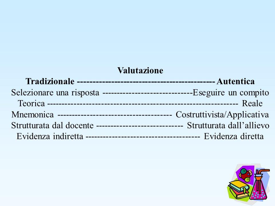 Valutazione Tradizionale --------------------------------------------- Autentica Selezionare una risposta ------------------------------Eseguire un co