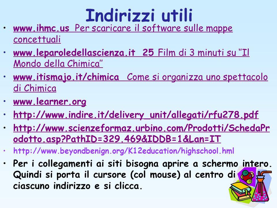 Indirizzi utili www.ihmc.us Per scaricare il software sulle mappe concettualiwww.ihmc.us Per scaricare il software sulle mappe concettuali www.leparol
