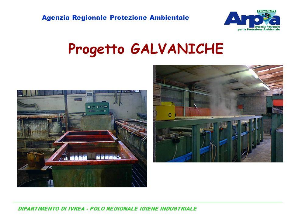 DIPARTIMENTO DI IVREA - POLO REGIONALE IGIENE INDUSTRIALE Agenzia Regionale Protezione Ambientale Progetto GALVANICHE