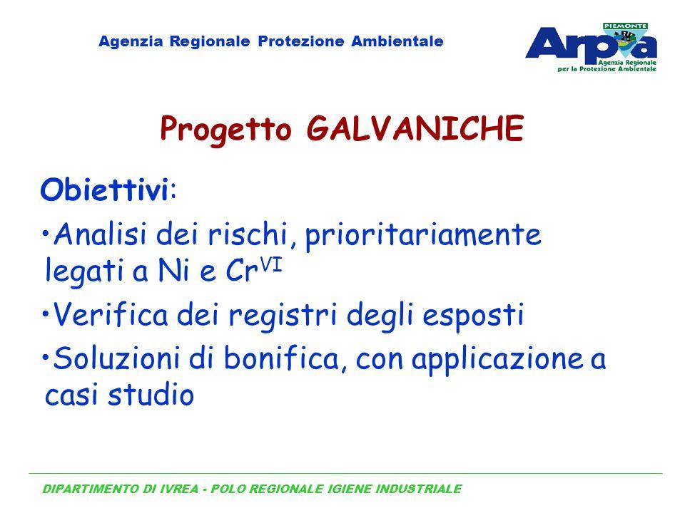 DIPARTIMENTO DI IVREA - POLO REGIONALE IGIENE INDUSTRIALE Agenzia Regionale Protezione Ambientale Progetto GALVANICHE Obiettivi: Analisi dei rischi, p