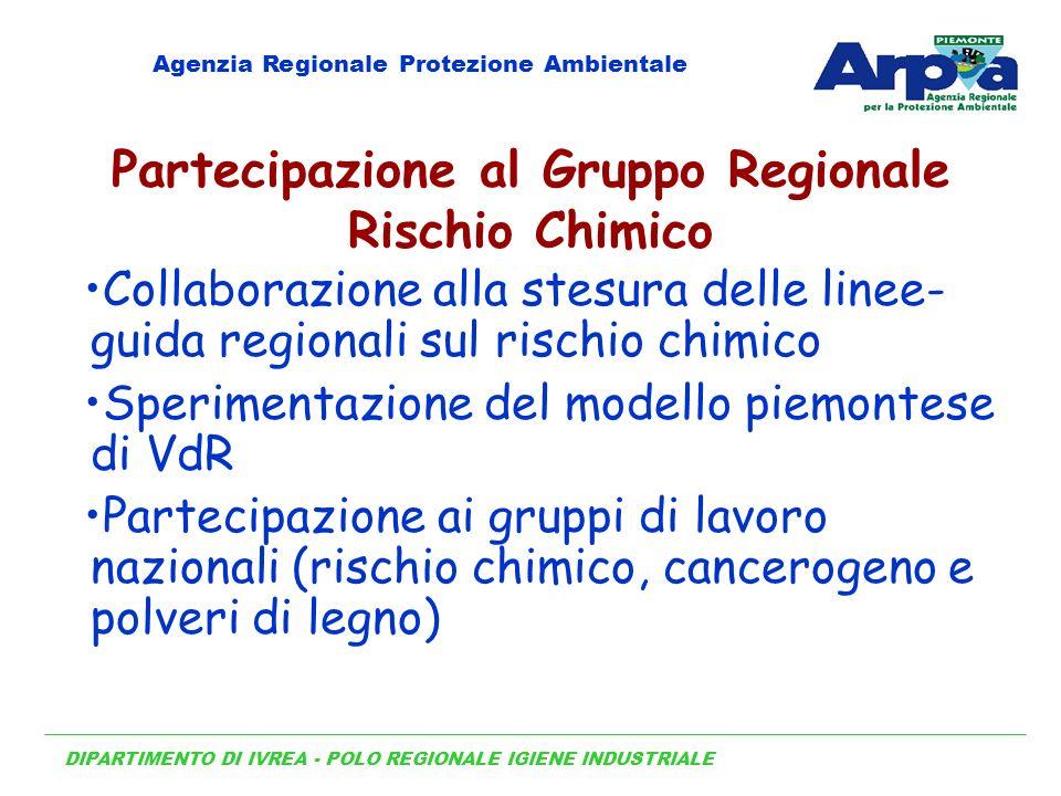 DIPARTIMENTO DI IVREA - POLO REGIONALE IGIENE INDUSTRIALE Agenzia Regionale Protezione Ambientale Partecipazione al Gruppo Regionale Rischio Chimico C