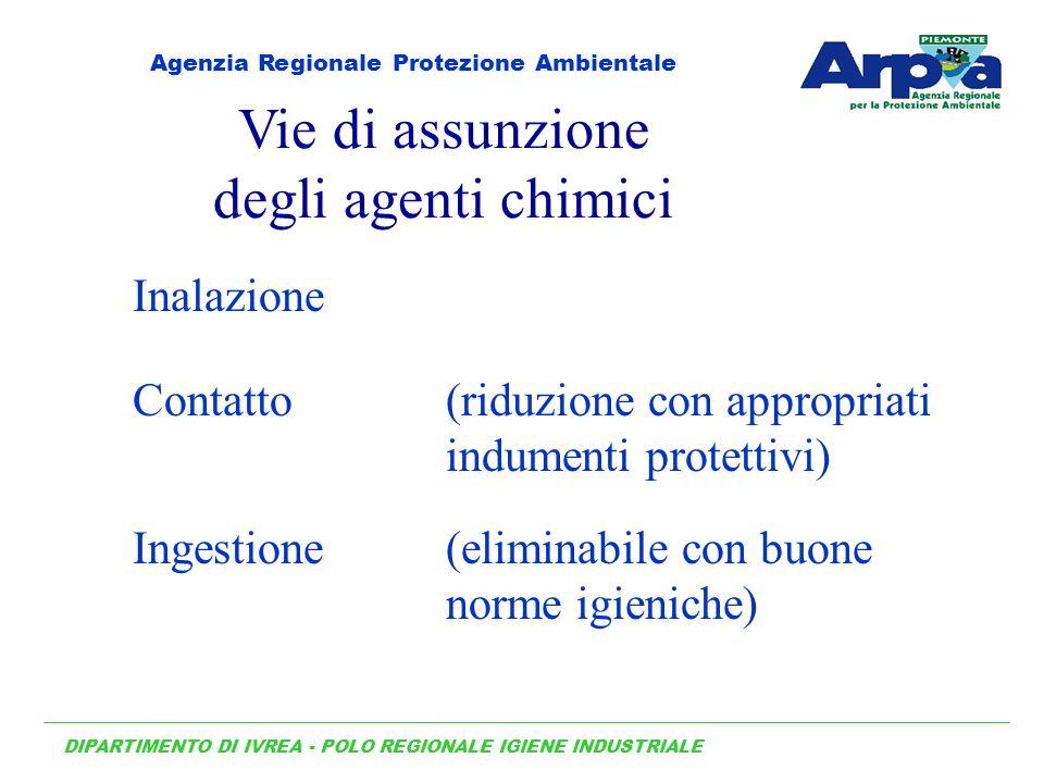Vie di assunzione degli agenti chimici Inalazione Contatto(riduzione con appropriati indumenti protettivi) Ingestione (eliminabile con buone norme igi