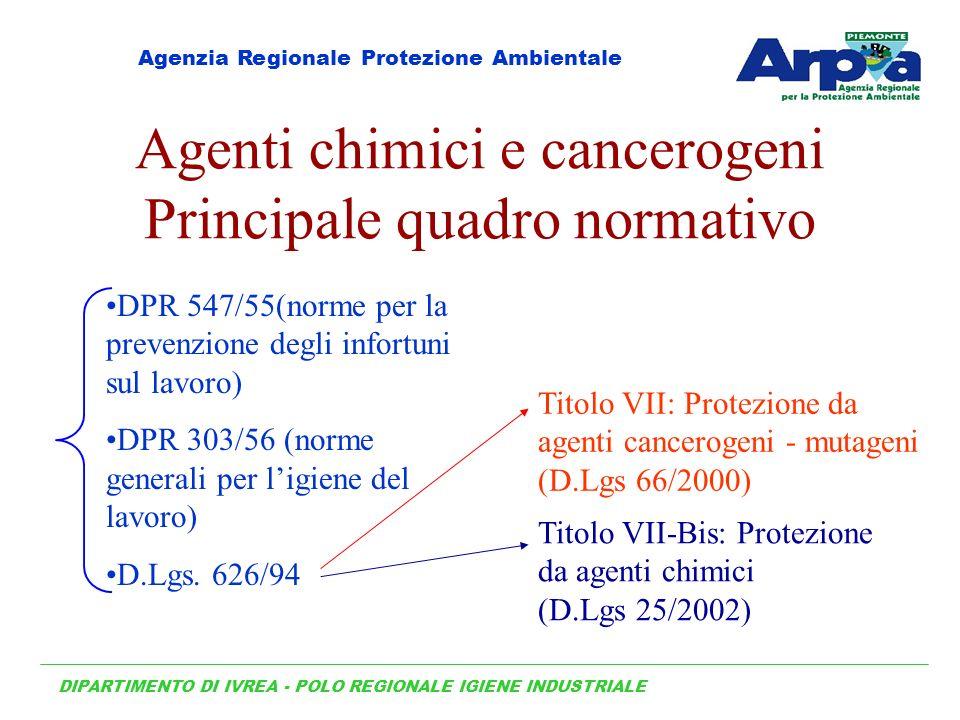 Agenti chimici e cancerogeni Principale quadro normativo DPR 547/55(norme per la prevenzione degli infortuni sul lavoro) DPR 303/56 (norme generali per ligiene del lavoro) D.Lgs.