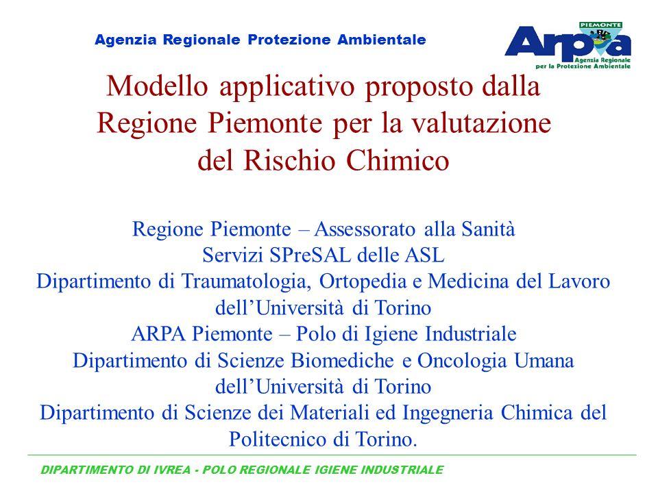 Modello applicativo proposto dalla Regione Piemonte per la valutazione del Rischio Chimico Regione Piemonte – Assessorato alla Sanità Servizi SPreSAL