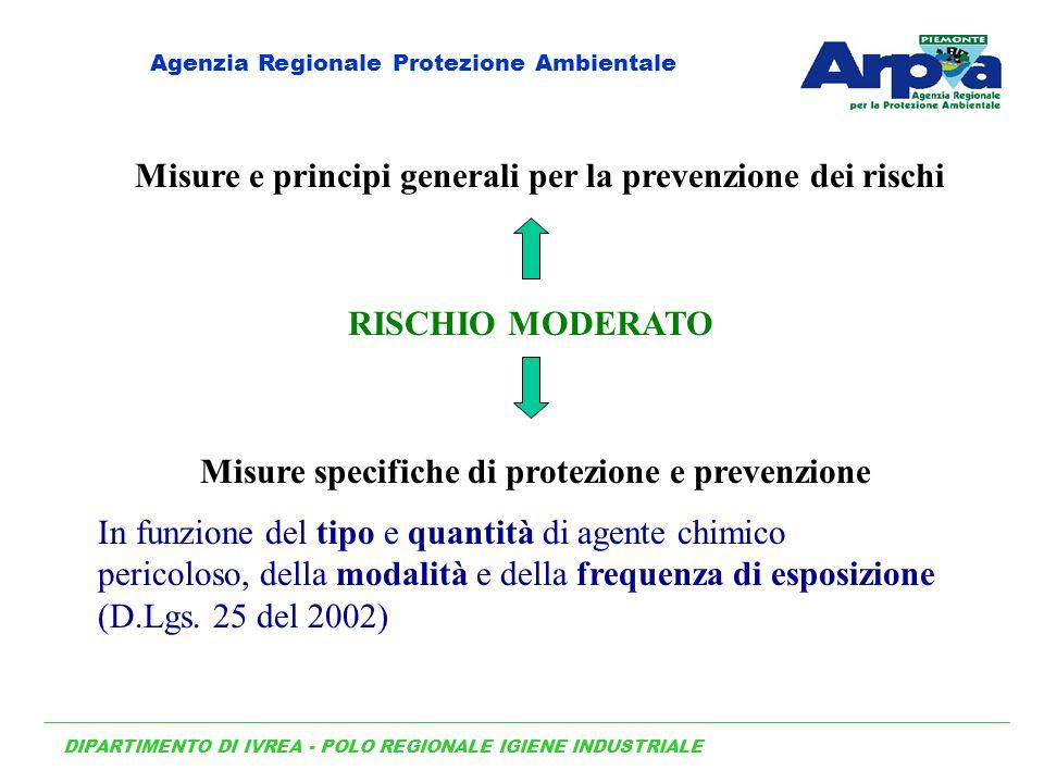 RISCHIO MODERATO Misure e principi generali per la prevenzione dei rischi Misure specifiche di protezione e prevenzione DIPARTIMENTO DI IVREA - POLO R