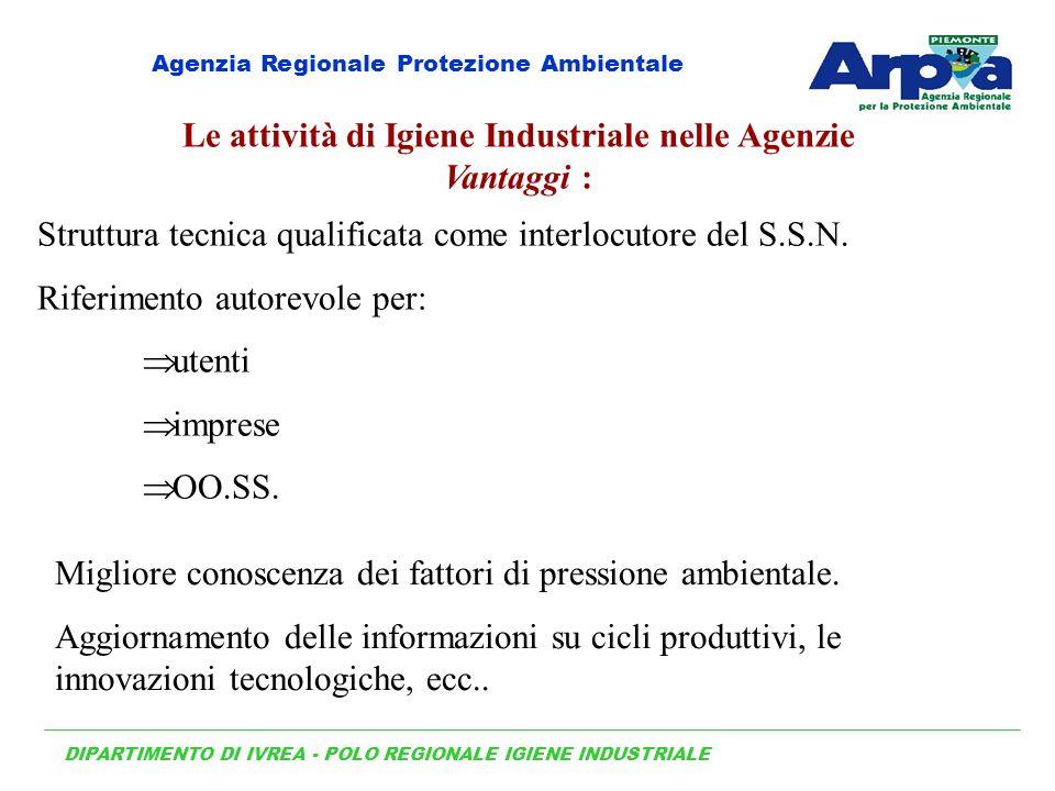 Le attività di Igiene Industriale nelle Agenzie Vantaggi : Struttura tecnica qualificata come interlocutore del S.S.N. Riferimento autorevole per: ute