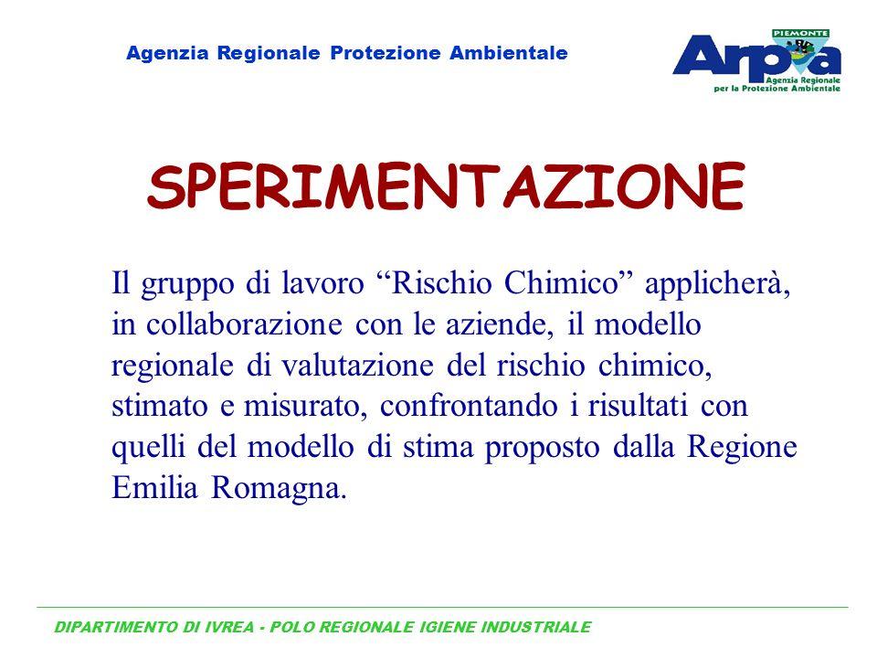 SPERIMENTAZIONE Il gruppo di lavoro Rischio Chimico applicherà, in collaborazione con le aziende, il modello regionale di valutazione del rischio chimico, stimato e misurato, confrontando i risultati con quelli del modello di stima proposto dalla Regione Emilia Romagna.