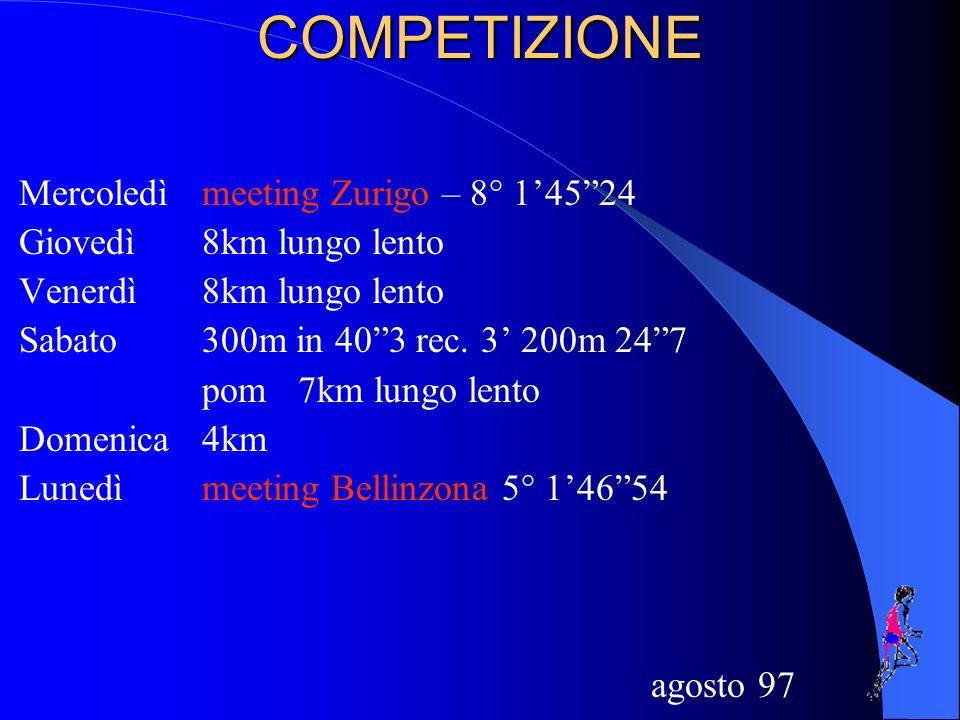 COMPETIZIONE Mercoledìmeeting Zurigo – 8° 14524 Giovedì8km lungo lento Venerdì8km lungo lento Sabato300m in 403 rec.