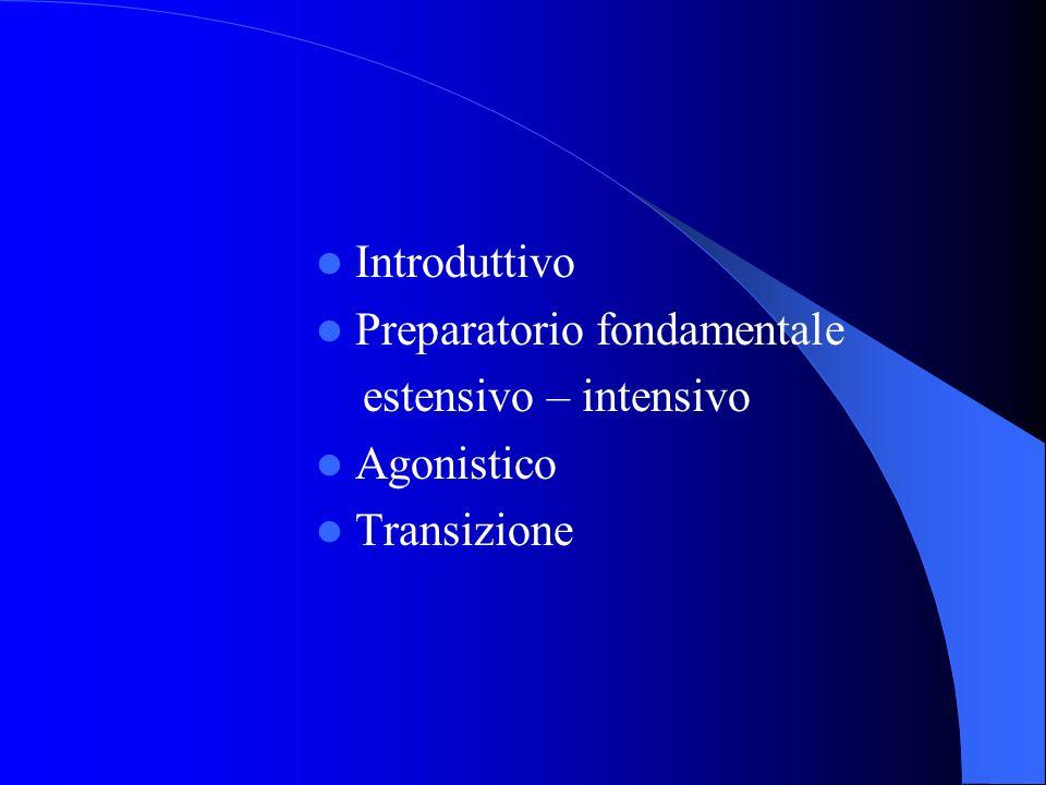 Introduttivo Preparatorio fondamentale estensivo – intensivo Agonistico Transizione