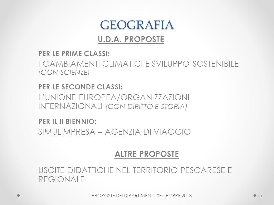 GEOGRAFIA U.D.A. PROPOSTE PER LE PRIME CLASSI: I CAMBIAMENTI CLIMATICI E SVILUPPO SOSTENIBILE (CON SCIENZE) PER LE SECONDE CLASSI: LUNIONE EUROPEA/ORG