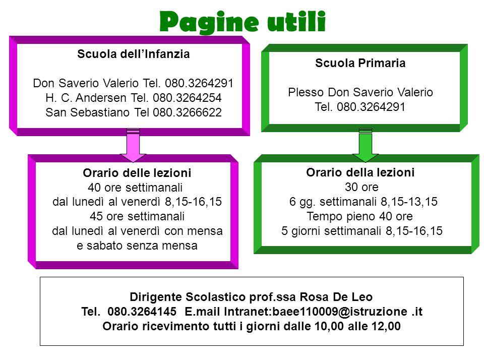 Pagine utili Scuola Primaria Plesso Don Saverio Valerio Tel. 080.3264291 Scuola dellInfanzia Don Saverio Valerio Tel. 080.3264291 H. C. Andersen Tel.
