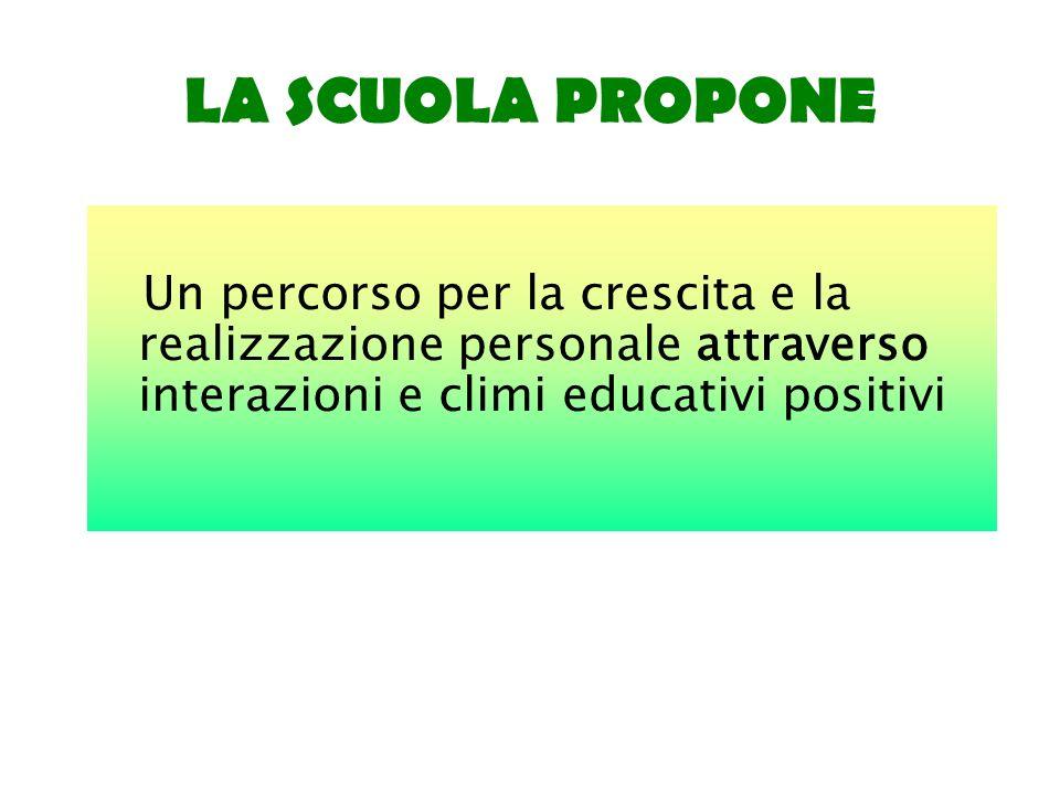 LA SCUOLA PROPONE Un percorso per la crescita e la realizzazione personale attraverso interazioni e climi educativi positivi