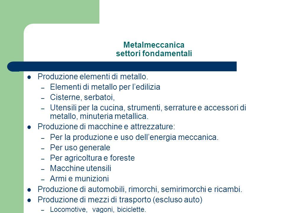 Metalmeccanica settori fondamentali Produzione elementi di metallo.