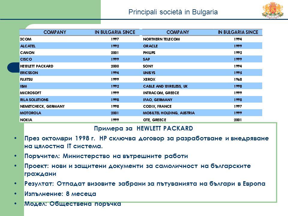Principali società in Bulgaria Примера за HEWLETT PACKARD През октомври 1998 г.