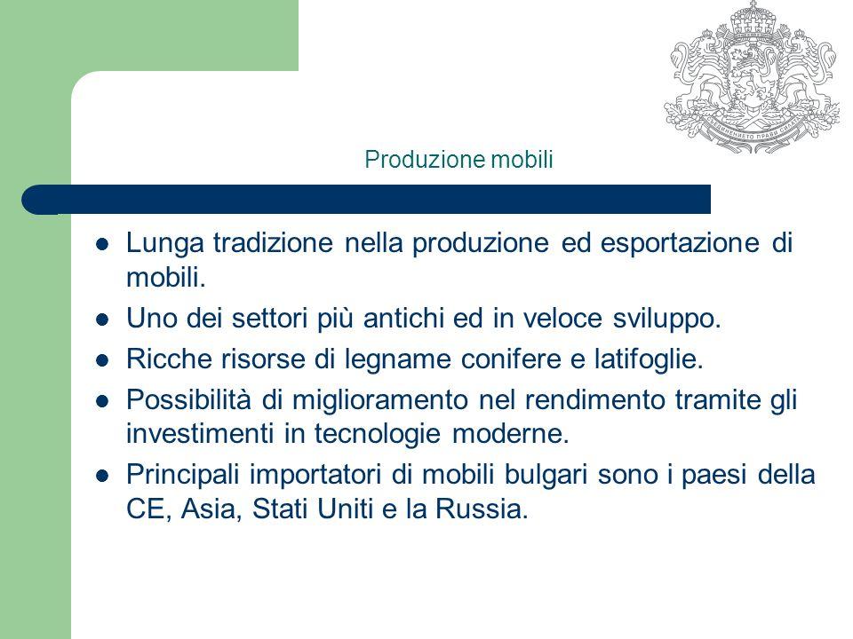 Produzione mobili Lunga tradizione nella produzione ed esportazione di mobili.