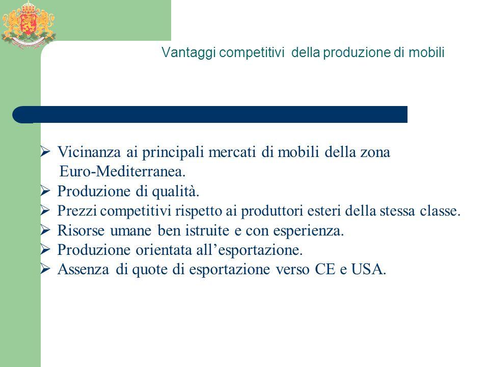 Vantaggi competitivi della produzione di mobili Vicinanza ai principali mercati di mobili della zona Euro-Mediterranea.