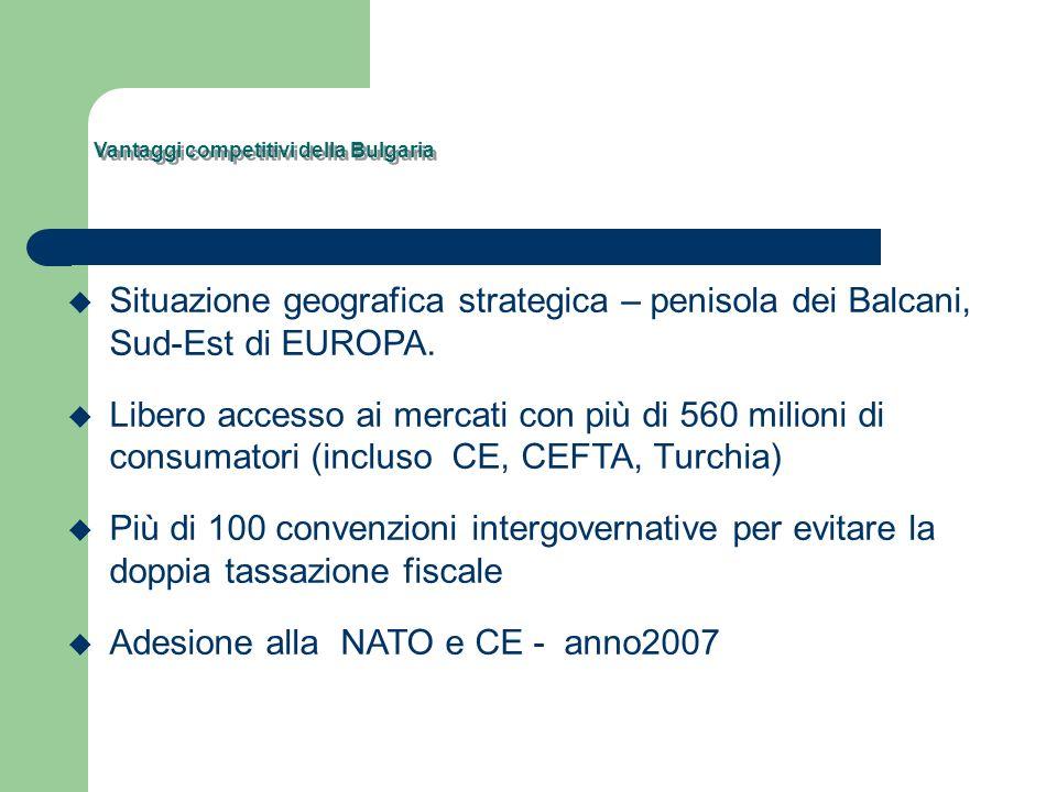 Vantaggi competitivi della Bulgaria Situazione geografica strategica – penisola dei Balcani, Sud-Est di EUROPA.