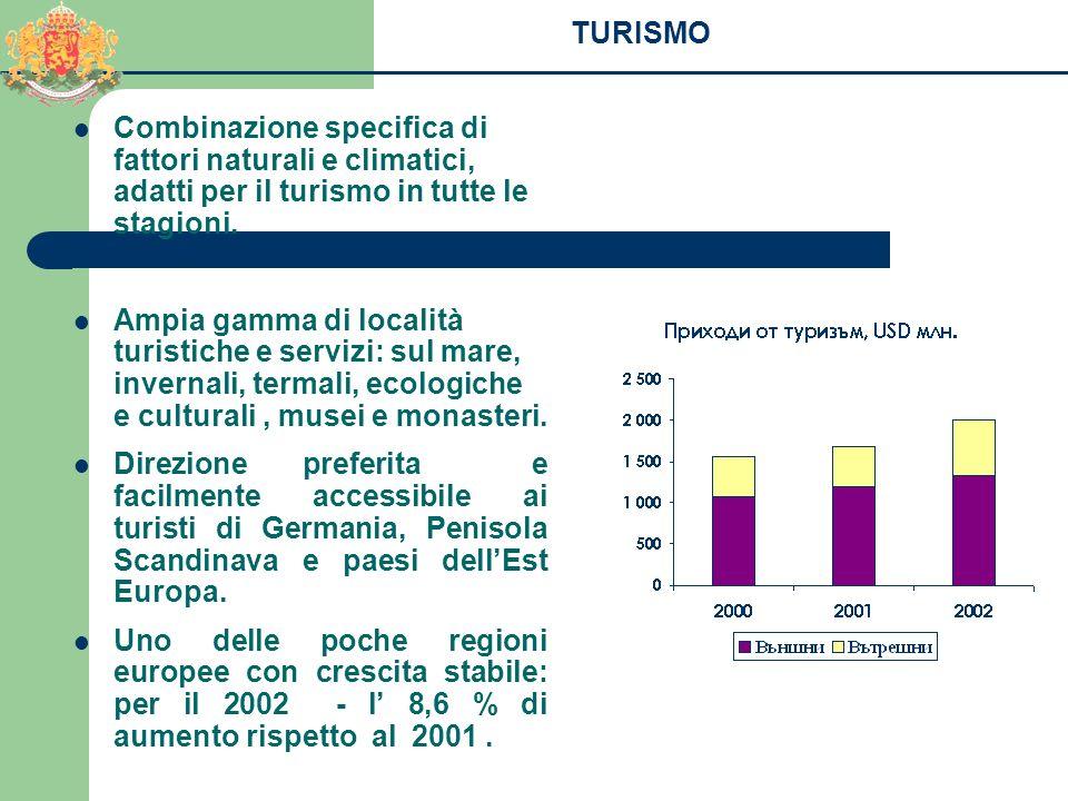 TURISMO Combinazione specifica di fattori naturali e climatici, adatti per il turismo in tutte le stagioni.