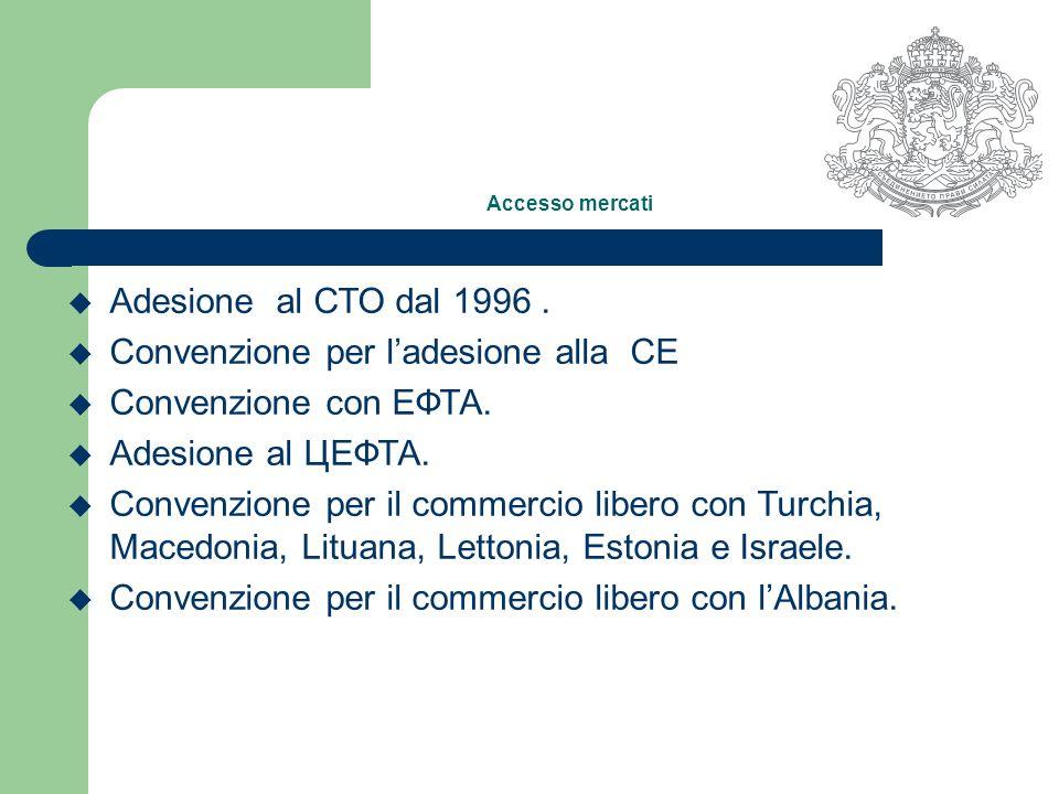 Accesso mercati Adesione al СТО dal 1996. Convenzione per ladesione alla CE Convenzione сon ЕФТА.