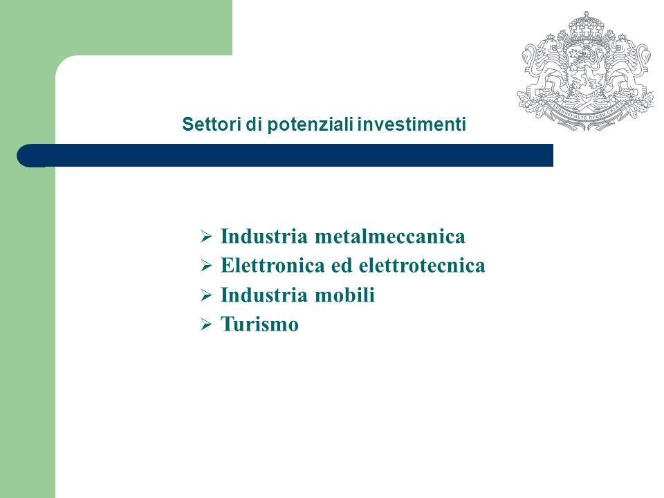Settori di potenziali investimenti Industria metalmeccanica Elettronica ed elettrotecnica Industria mobili Turismo