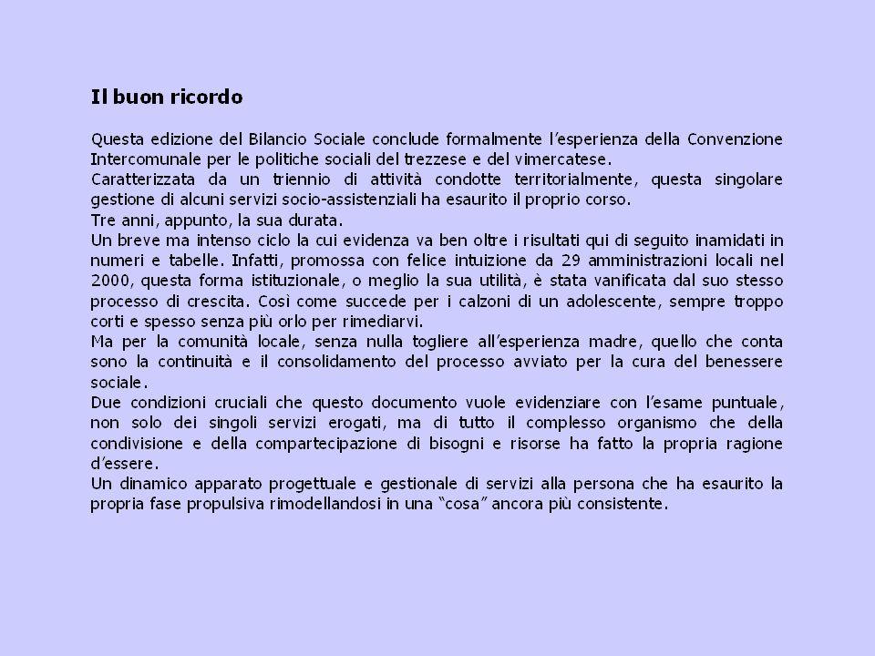 cips bilancio sociale 200254 progetto percorsi di crescita (ex joke) Lintervento é combinato tra le risorse finanziarie del progetto Percorsi di crescita (seconda annualità L.