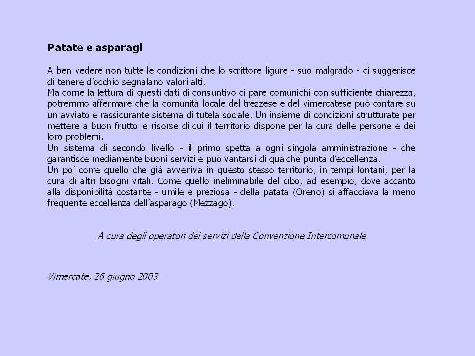 FINE (conclusione del ciclo triennale) CONVENZIONE INTERCOMUNALE PER LA GESTIONE DEI SERVIZI SOCIALI Bilancio Sociale Gestione 2002