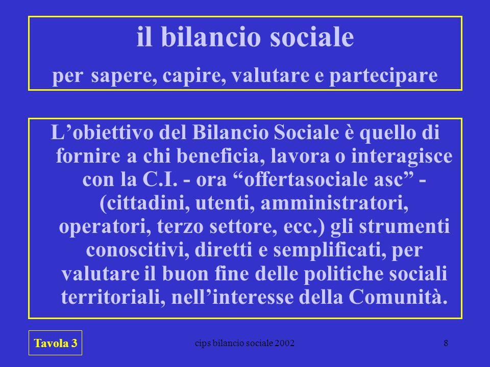 cips bilancio sociale 20028 il bilancio sociale per sapere, capire, valutare e partecipare Lobiettivo del Bilancio Sociale è quello di fornire a chi b