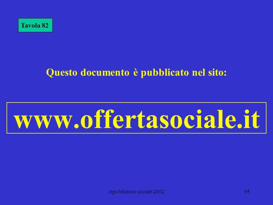 cips bilancio sociale 200295 www.offertasociale.it Tavola 82 Questo documento è pubblicato nel sito: