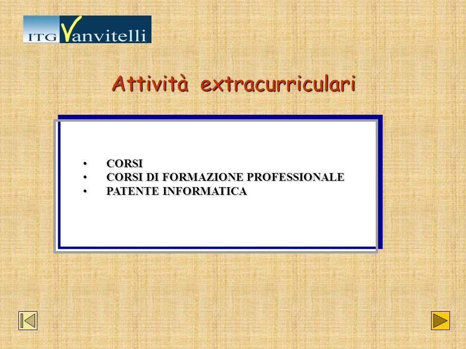 Attività extracurriculari CORSICORSI CORSI DI FORMAZIONE PROFESSIONALECORSI DI FORMAZIONE PROFESSIONALE PATENTE INFORMATICAPATENTE INFORMATICA CORSICO
