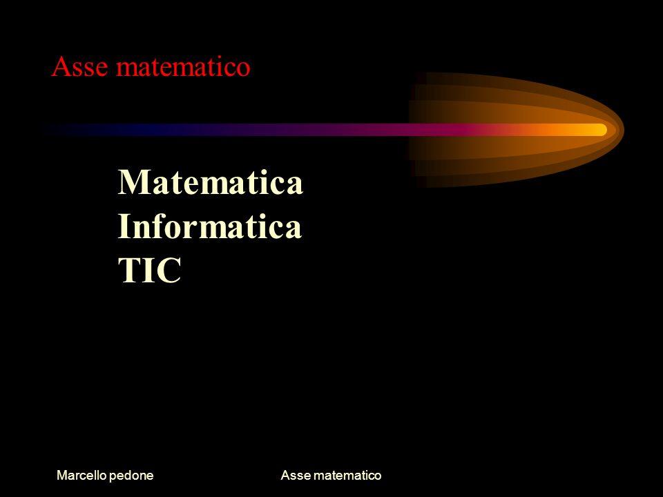 Marcello pedoneAsse matematico Matematica Informatica TIC