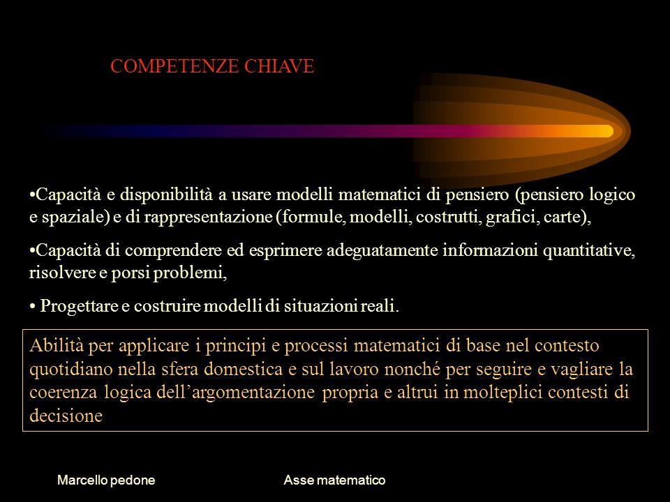 Marcello pedoneAsse matematico AREA DEL CURRICOLO Programmazione dipartimentale