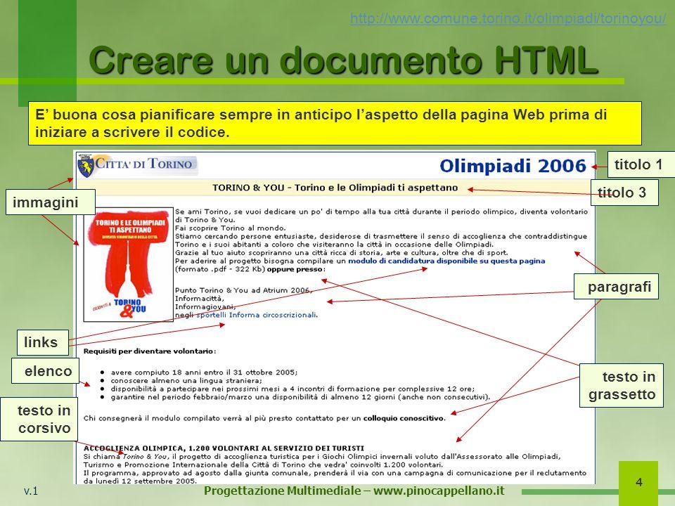 v.1 Progettazione Multimediale – www.pinocappellano.it 4 immagini elenco E buona cosa pianificare sempre in anticipo laspetto della pagina Web prima di iniziare a scrivere il codice.