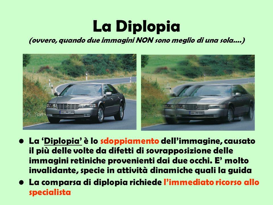 La Diplopia (ovvero, quando due immagini NON sono meglio di una sola….) La Diplopia è lo sdoppiamento dellimmagine, causato il più delle volte da dife