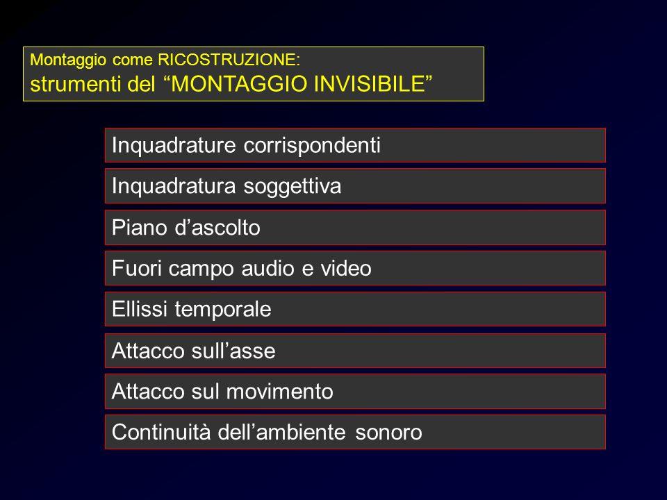 Strumenti montaggio invisibile Montaggio come RICOSTRUZIONE: strumenti del MONTAGGIO INVISIBILE Inquadrature corrispondenti Attacco sullasse Attacco s