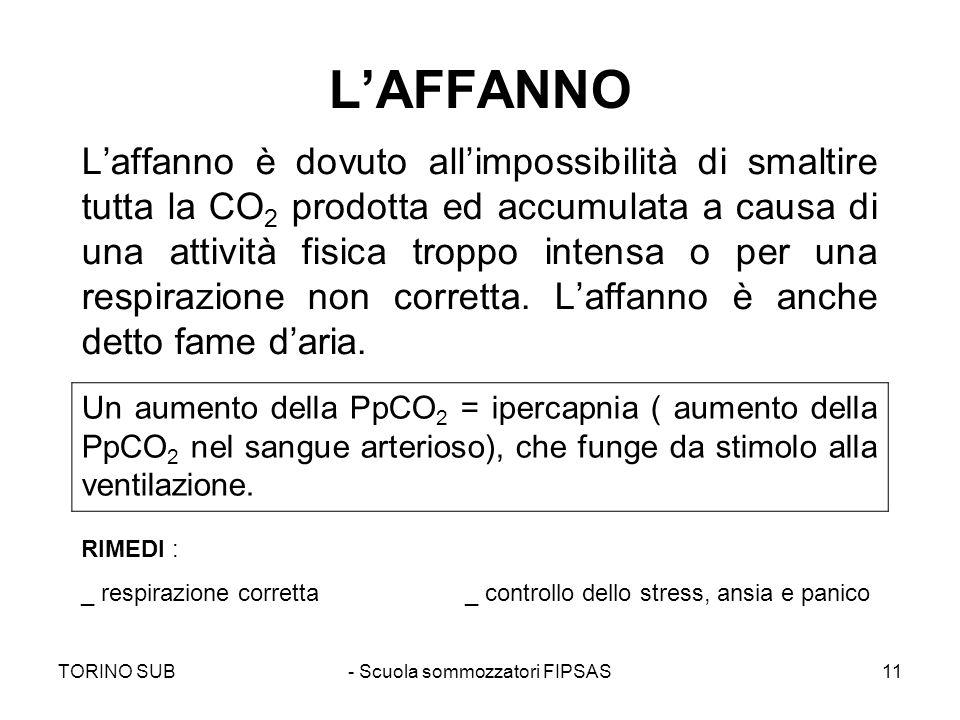 TORINO SUB- Scuola sommozzatori FIPSAS11 LAFFANNO Laffanno è dovuto allimpossibilità di smaltire tutta la CO 2 prodotta ed accumulata a causa di una a