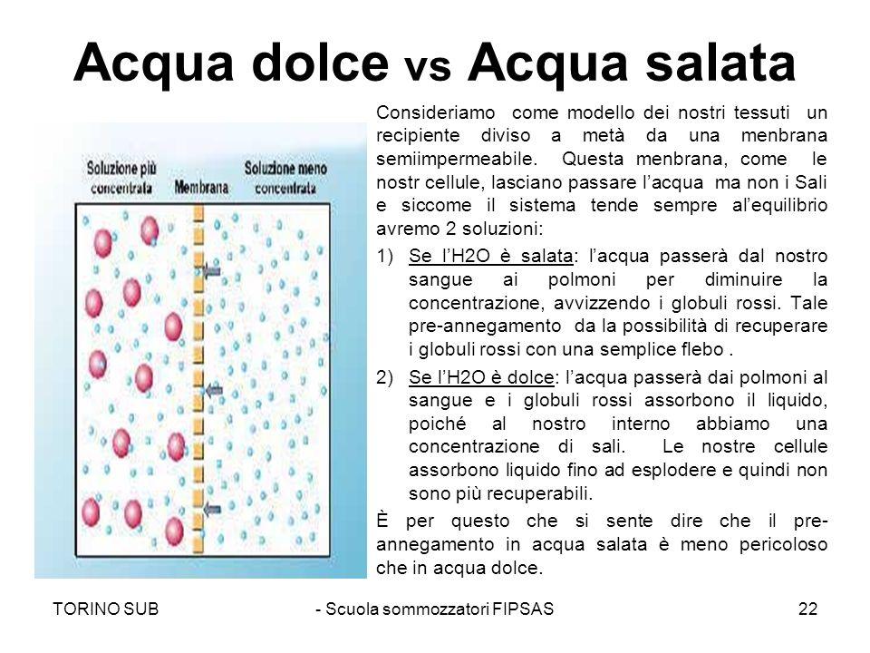 Acqua dolce vs Acqua salata Consideriamo come modello dei nostri tessuti un recipiente diviso a metà da una menbrana semiimpermeabile. Questa menbrana