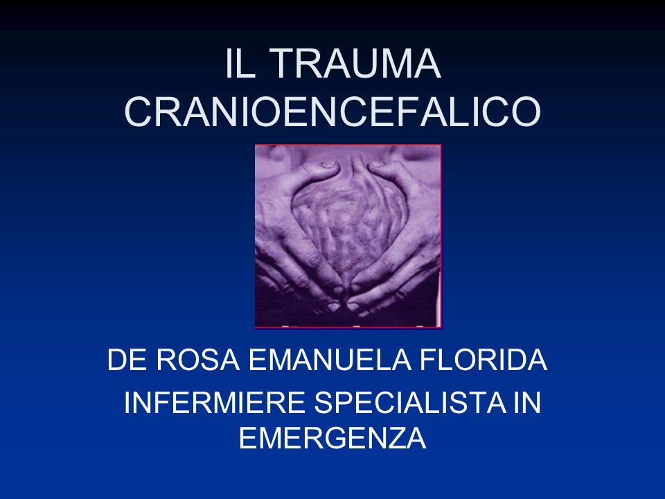 IL TRAUMA CRANIOENCEFALICO SEGNI E SINTOMI ALTERAZIONE DELLO STATO DI COSCIENZA SEGNI EVIDENTI DI LESIONE (FRAMMENTI OSSEI, AFFOSSAMENTI,FERITE,DEFORMAZIONE DEL CRANIO, ECC) SEGNO DI BUTTLE (EDEMA RETROAURICOLARE) OCCHI DI PROCIONE (CAMBIAMENTO COLORE TESSUTI MOLLI SOTTO GLI OCCHI) OTORRAGIA EPISTASSI RINOLIQUORREA O OTOLIQUORREA ANISOCORIA VOMITO A GETTO/AGITAZIONE E MODIFICAZIONI DELLA PERSONALITA